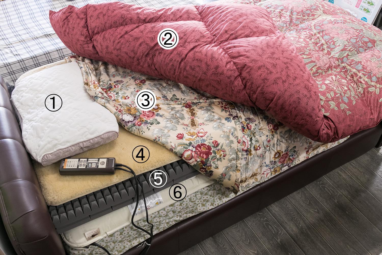 至福の眠り 理想の組み合わせ